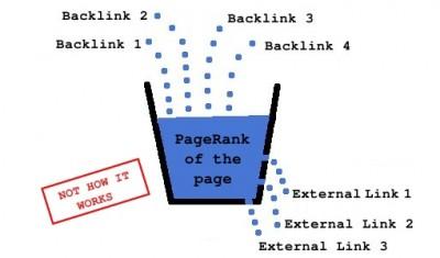 google-pagerank-leak